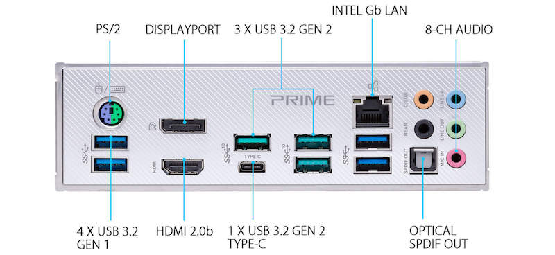 SuperSpeed or SS USB Port Label On Asus Prime X570 Pro Mainboard