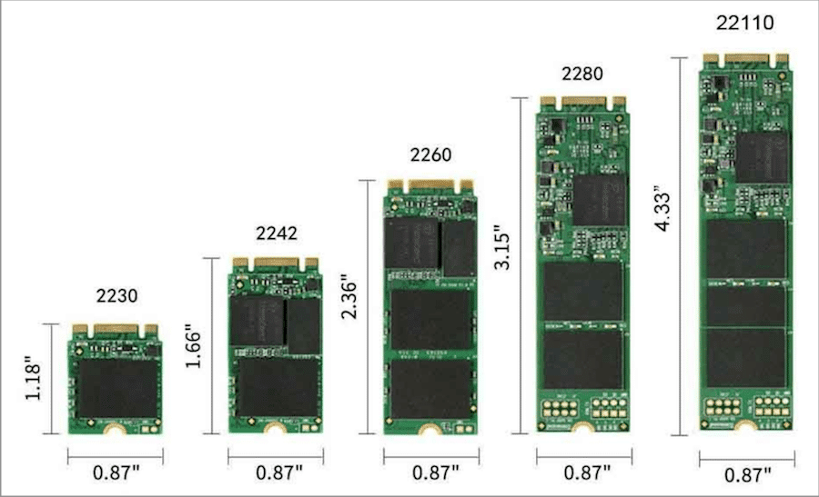 M.2 SSD 2230, 2242, 2260, 2280, and 22110 form factor